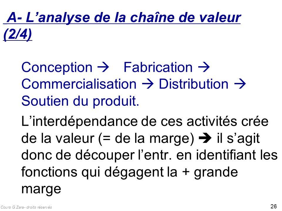 A- L'analyse de la chaîne de valeur (2/4)