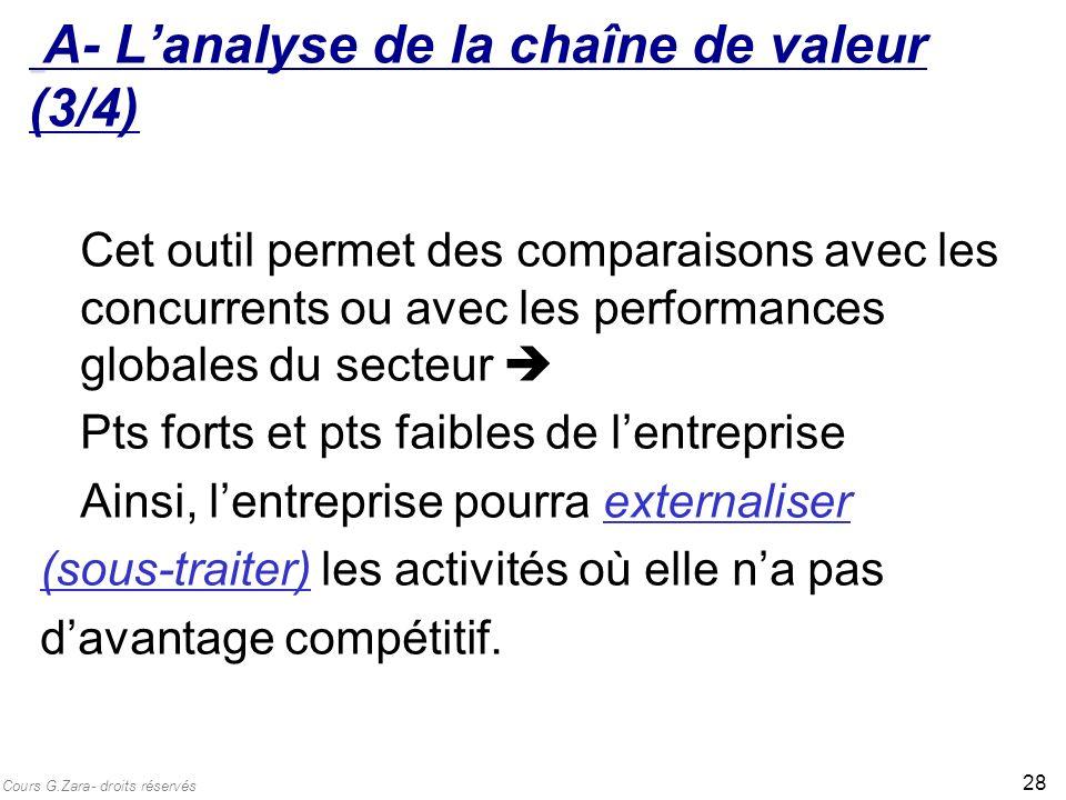 A- L'analyse de la chaîne de valeur (3/4)
