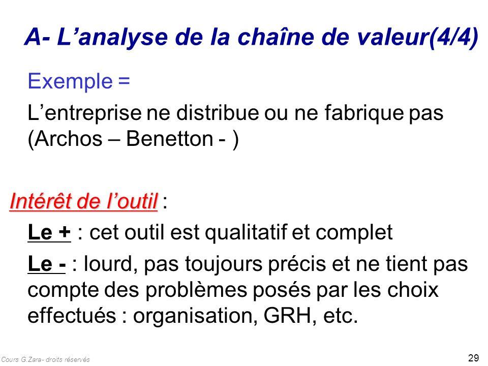 A- L'analyse de la chaîne de valeur(4/4)