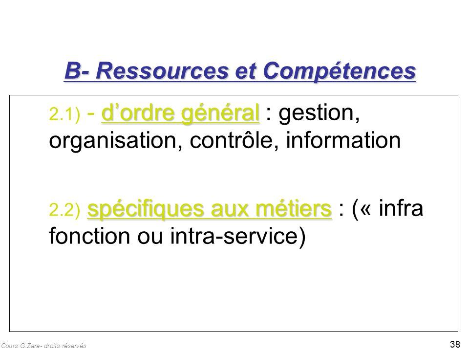 B- Ressources et Compétences