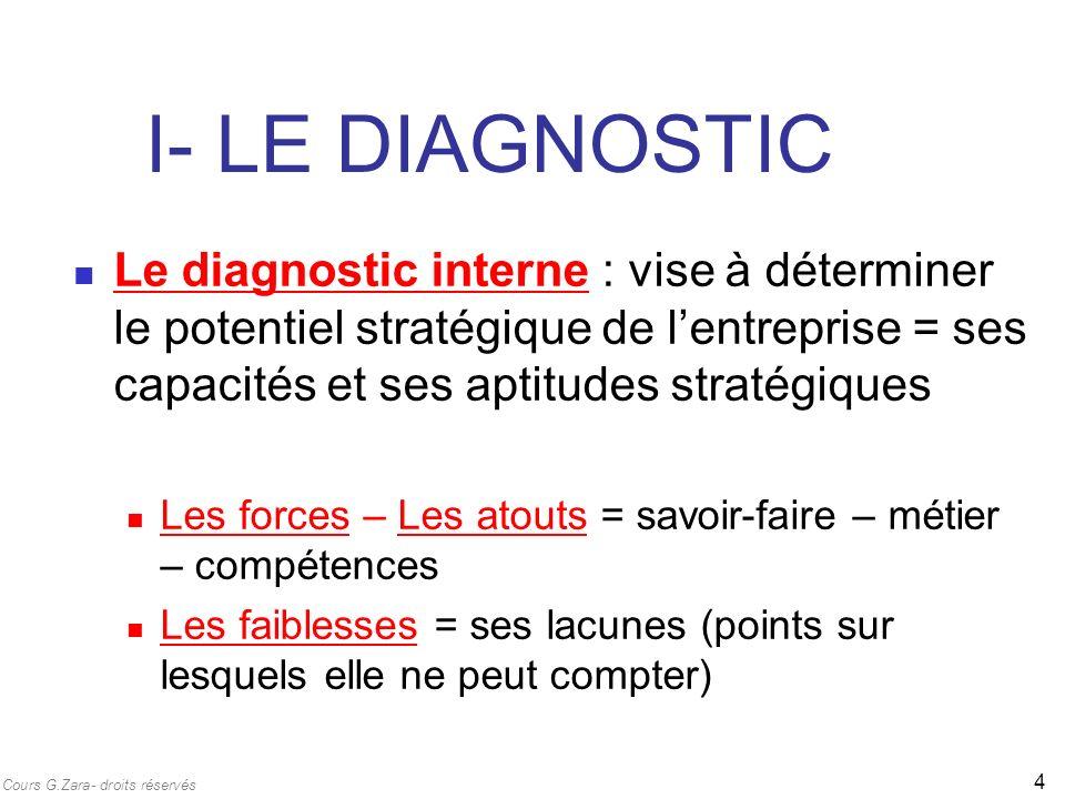 I- LE DIAGNOSTIC Le diagnostic interne : vise à déterminer le potentiel stratégique de l'entreprise = ses capacités et ses aptitudes stratégiques.