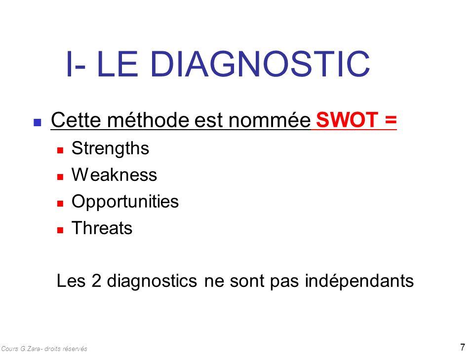 I- LE DIAGNOSTIC Cette méthode est nommée SWOT = Strengths Weakness