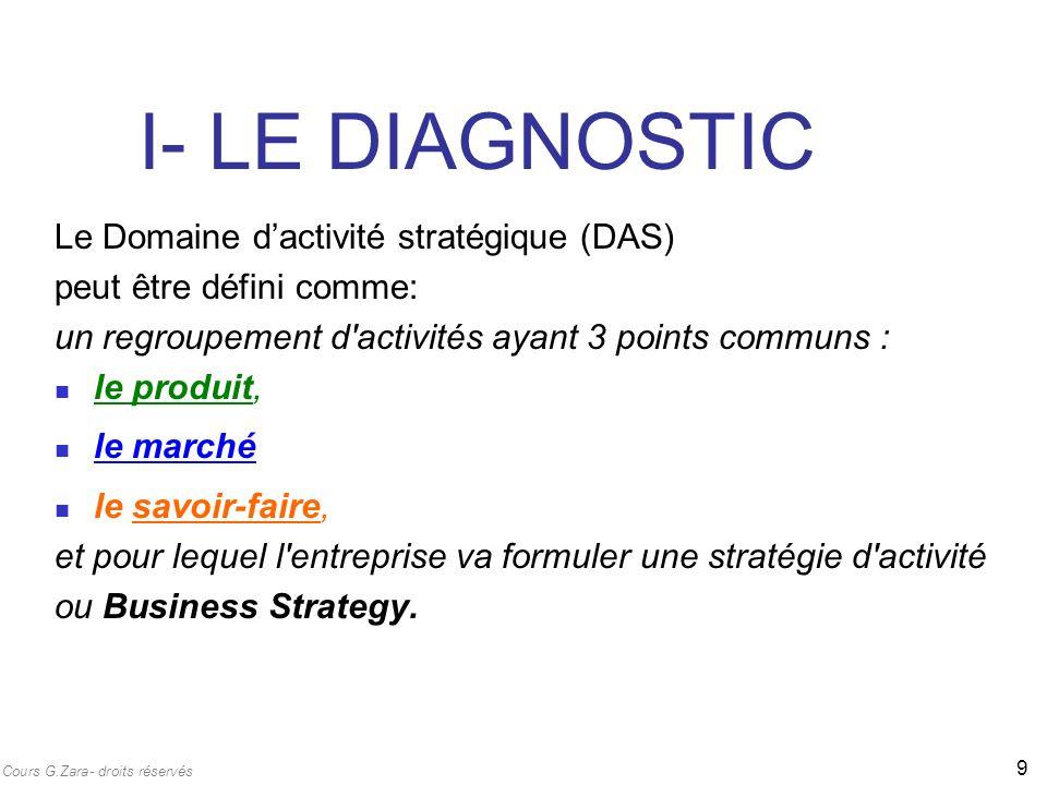 I- LE DIAGNOSTIC Le Domaine d'activité stratégique (DAS)