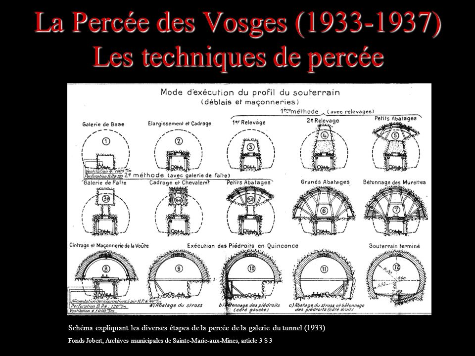 La Percée des Vosges (1933-1937) Les techniques de percée