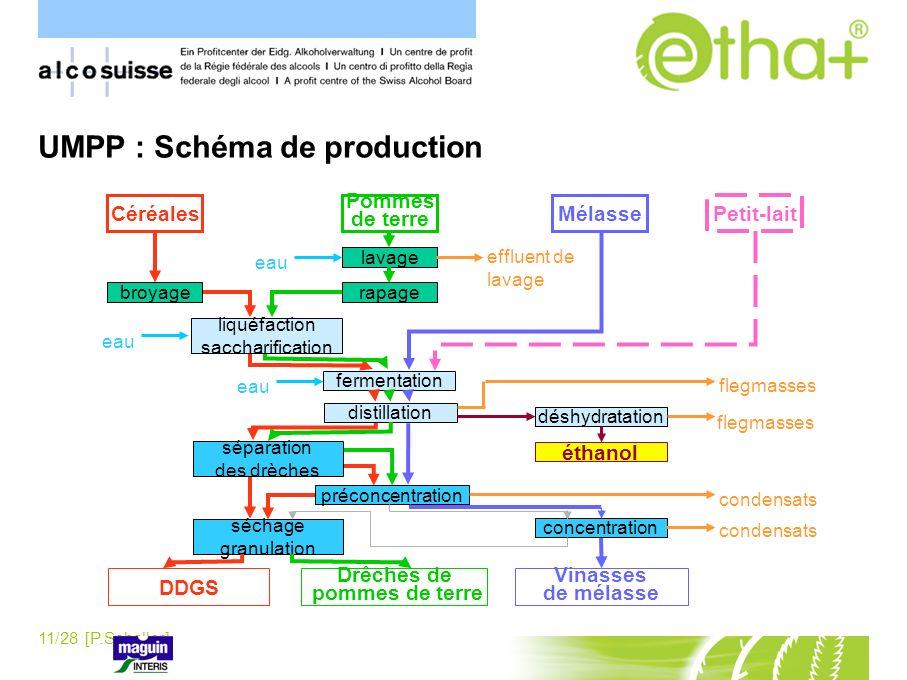 UMPP : Schéma de production