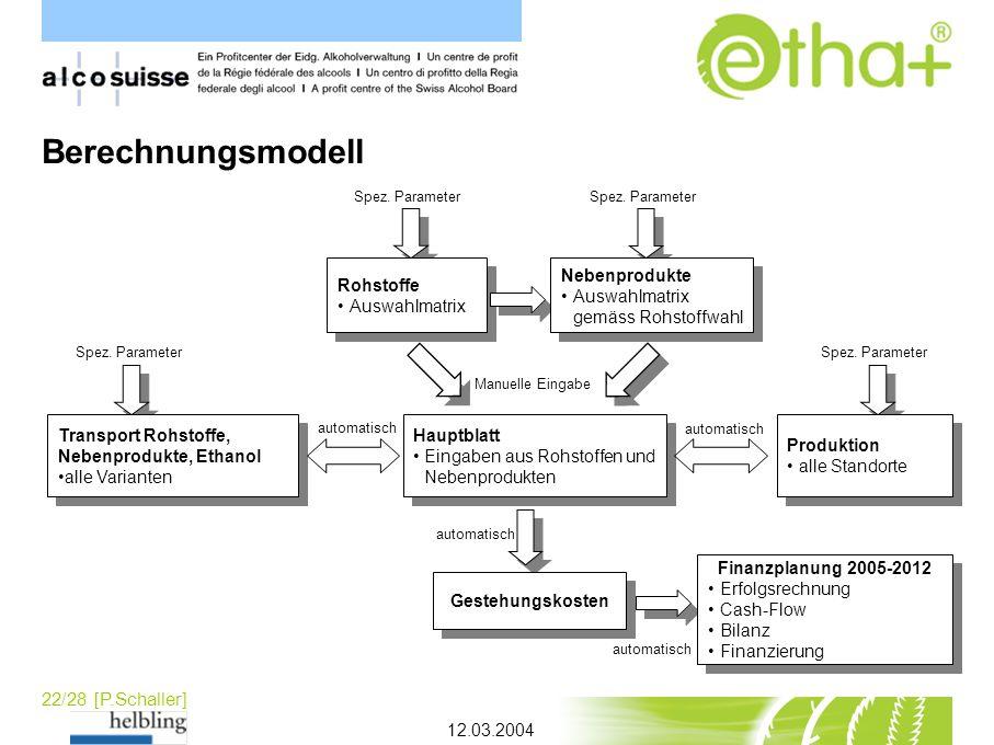 Berechnungsmodell Rohstoffe Auswahlmatrix Nebenprodukte
