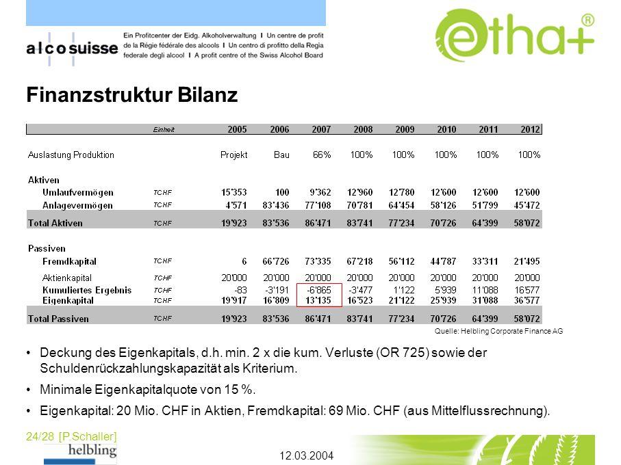 Finanzstruktur Bilanz
