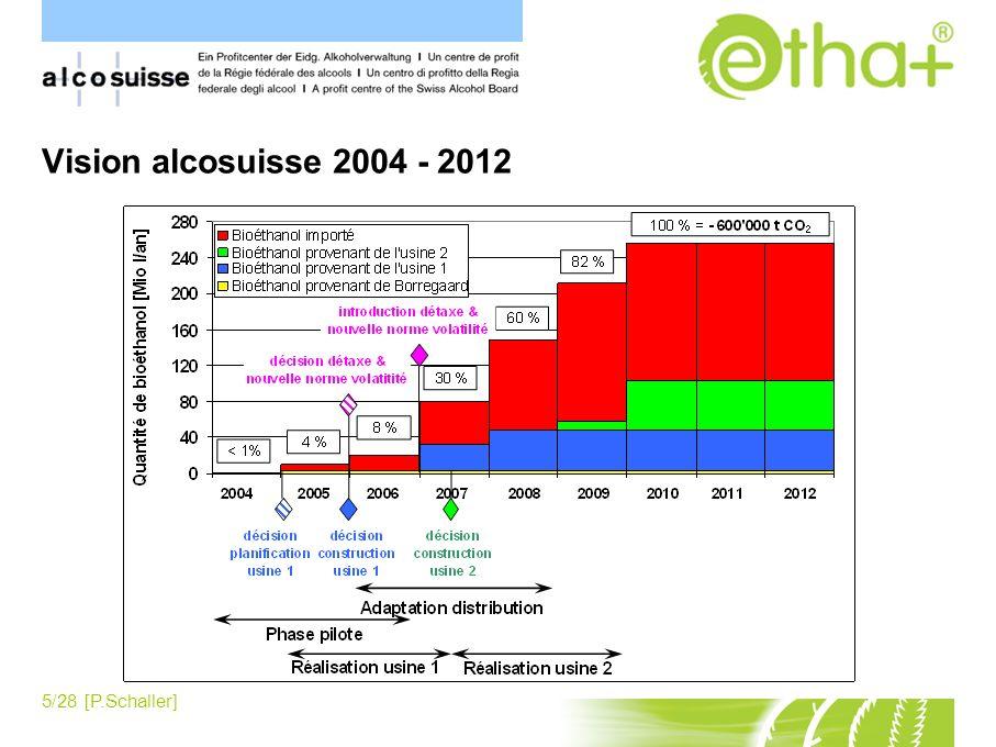 Vision alcosuisse 2004 - 2012