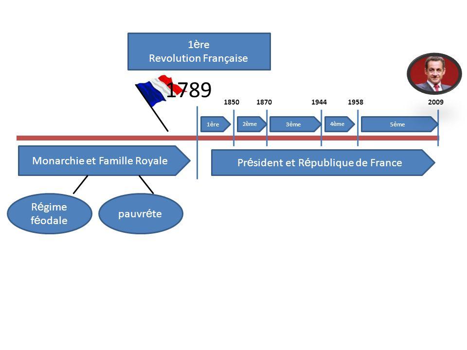 1789 1ère Revolution Française Monarchie et Famille Royale