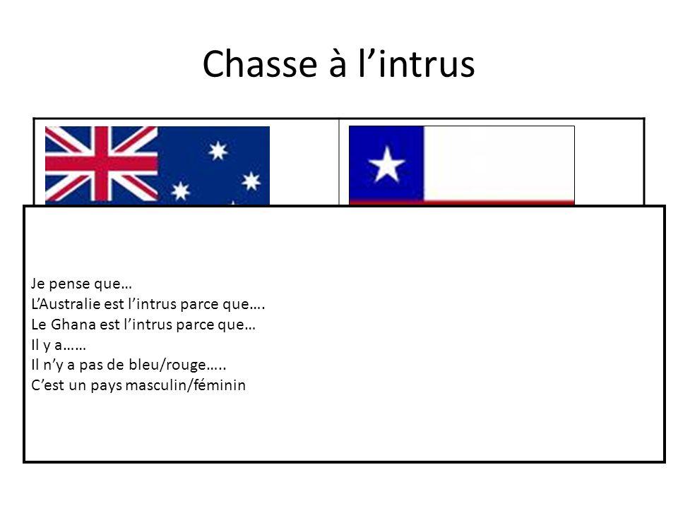 Chasse à l'intrus Je pense que… L'Australie est l'intrus parce que….
