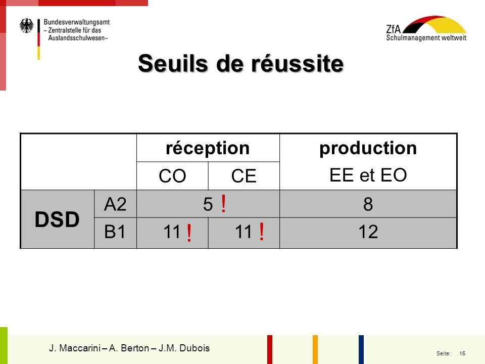 Seuils de réussite ! ! ! DSD réception production EE et EO CO CE A2 5