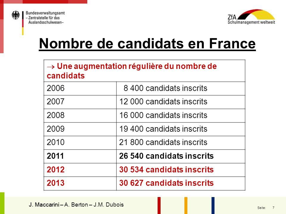 Nombre de candidats en France