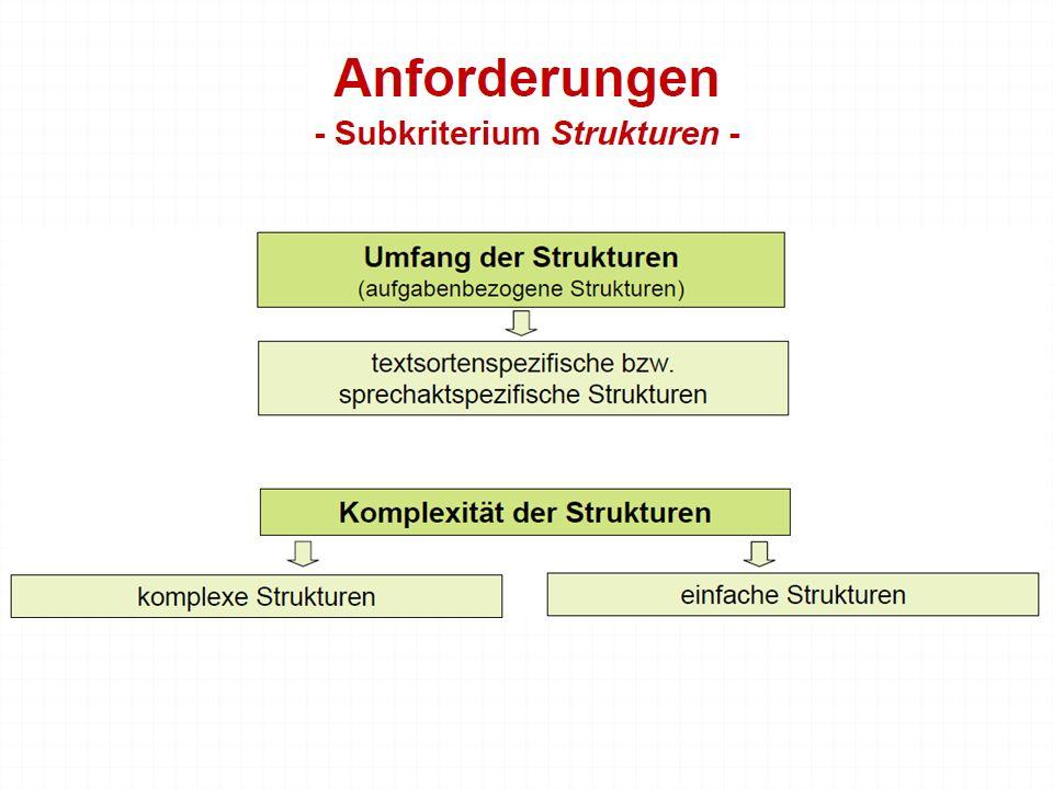 Anforderungen – Subkriterium Strukturen