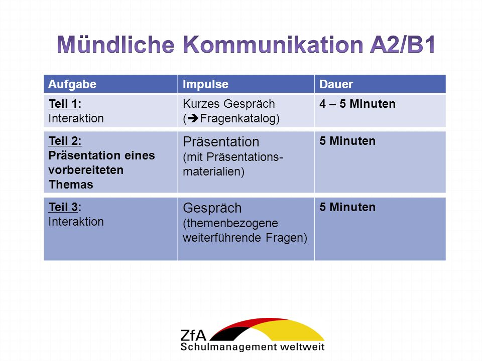 Mündliche Kommunikation A2/B1