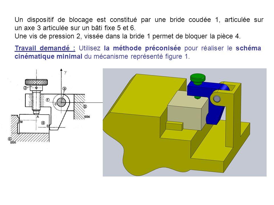 Un dispositif de blocage est constitué par une bride coudée 1, articulée sur un axe 3 articulée sur un bâti fixe 5 et 6.