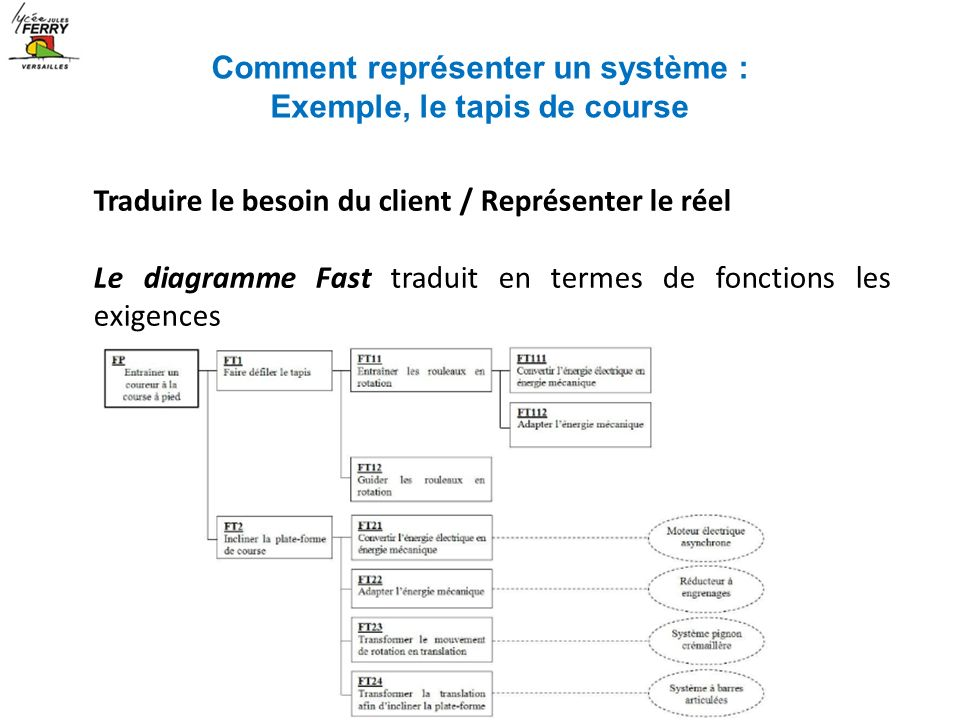 analyse des syst 232 mes ppt t 233 l 233 charger