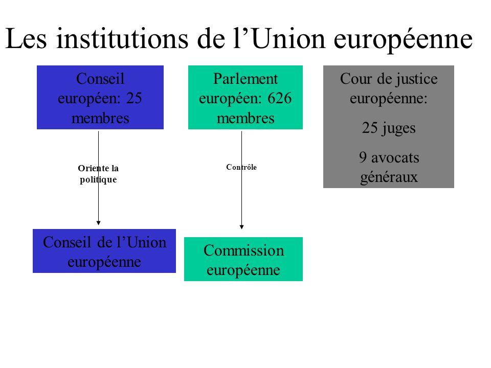 Les institutions de l union europ enne ppt video online - La chambre des preteurs de l union europeenne ...