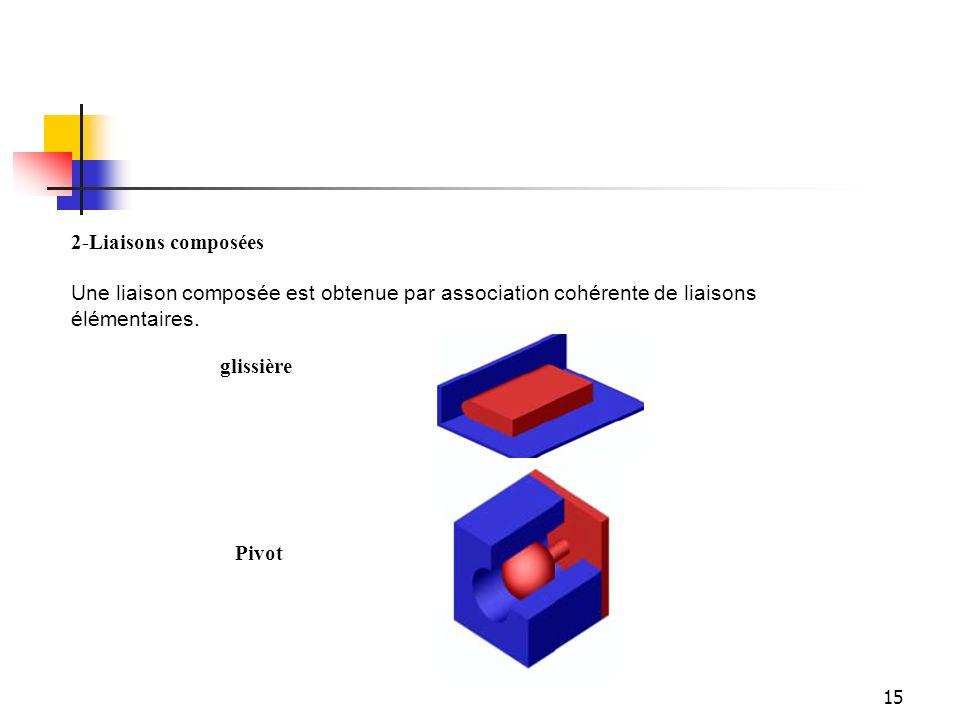 2-Liaisons composées Une liaison composée est obtenue par association cohérente de liaisons élémentaires.