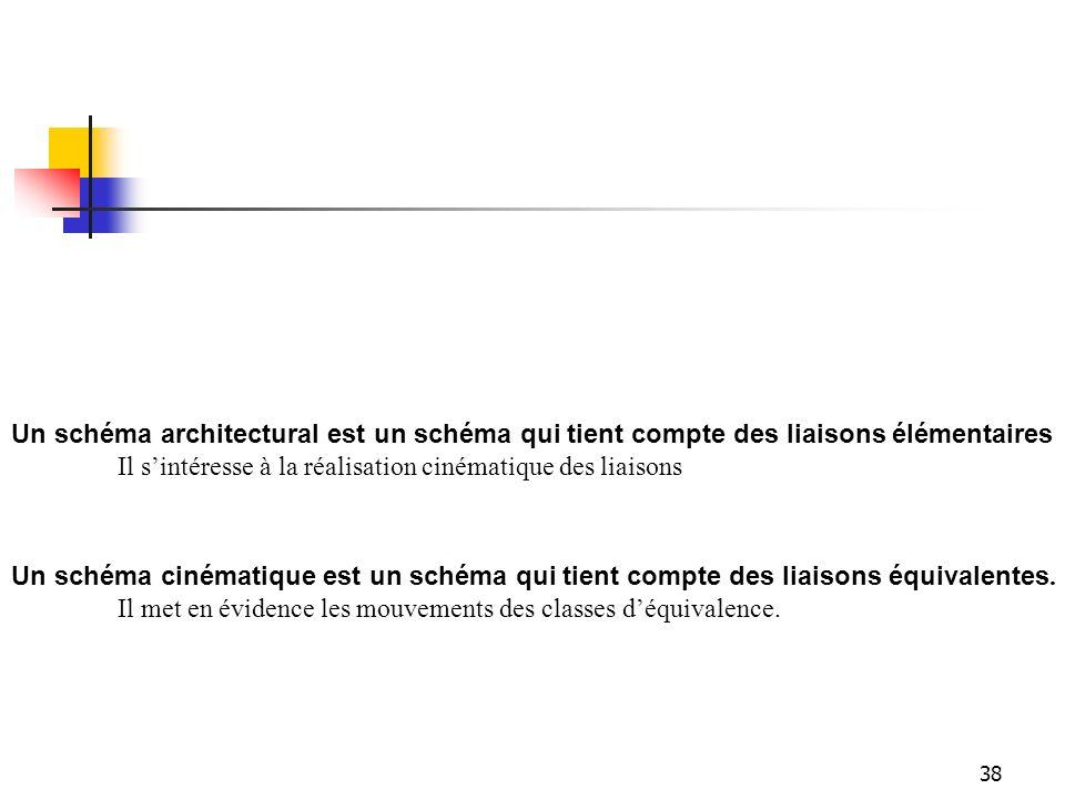 Un schéma architectural est un schéma qui tient compte des liaisons élémentaires