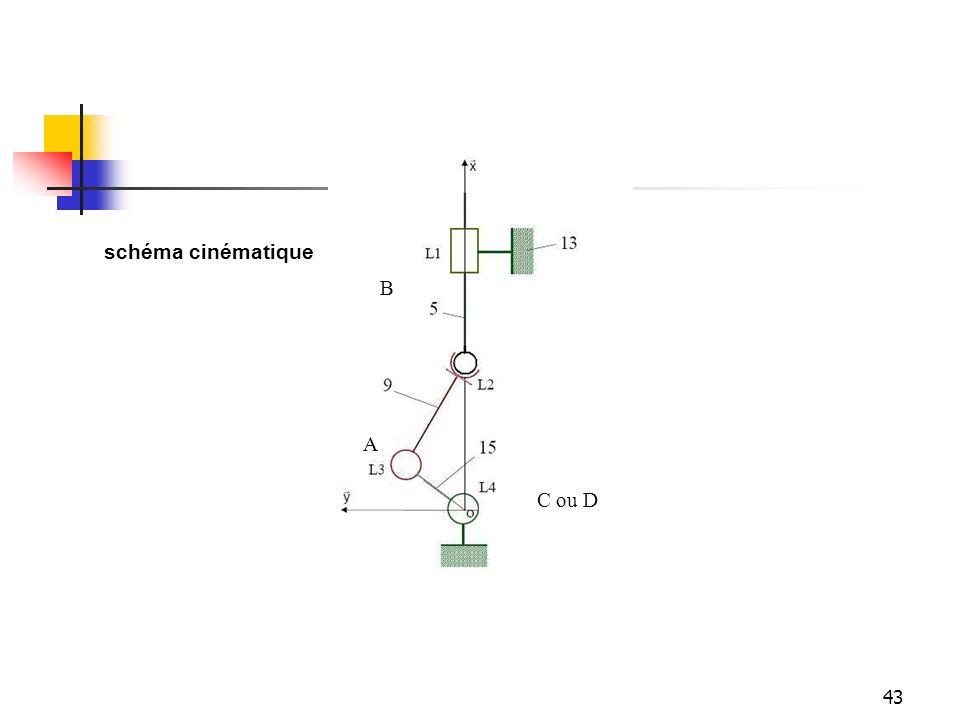 schéma cinématique B A C ou D