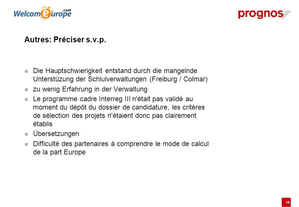 Autres: Préciser s.v.p. Die Hauptschwierigkeit entstand durch die mangelnde Unterstüzung der Schlulverwaltungen (Freiburg / Colmar)