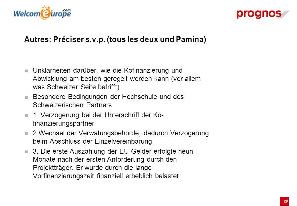 Autres: Préciser s.v.p. (tous les deux und Pamina)