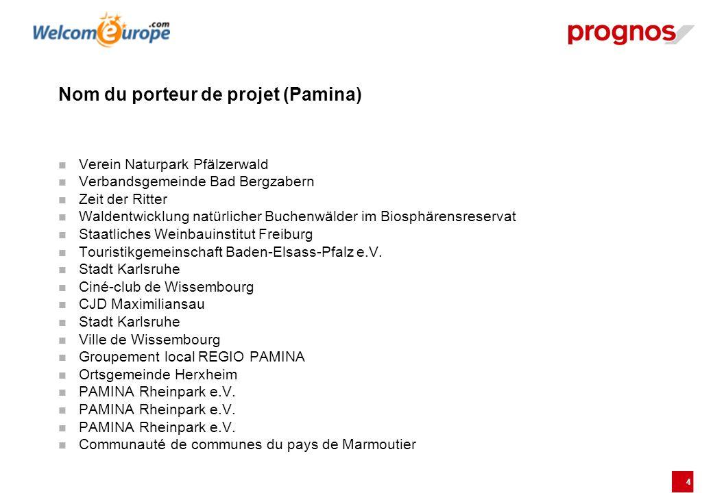 Nom du porteur de projet (Pamina)