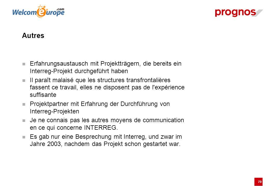 Autres Erfahrungsaustausch mit Projektträgern, die bereits ein Interreg-Projekt durchgeführt haben.