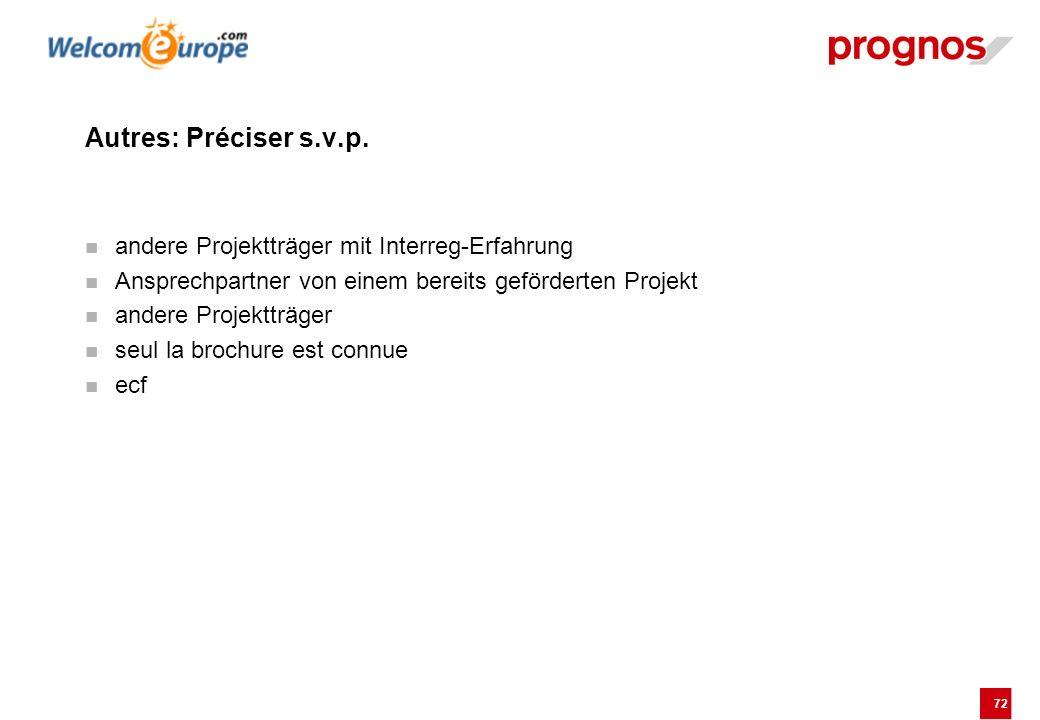 Autres: Préciser s.v.p. andere Projektträger mit Interreg-Erfahrung