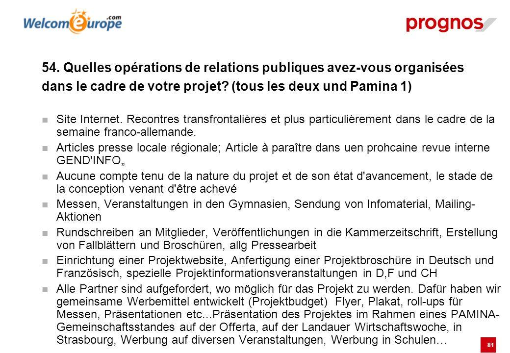 54. Quelles opérations de relations publiques avez-vous organisées dans le cadre de votre projet (tous les deux und Pamina 1)
