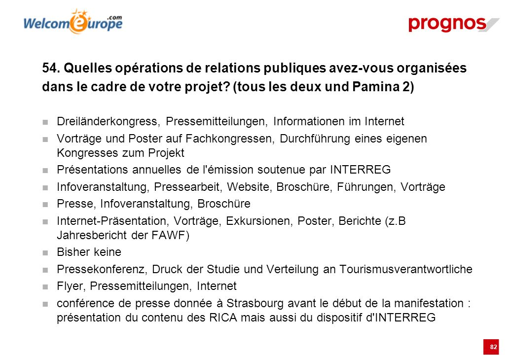 54. Quelles opérations de relations publiques avez-vous organisées dans le cadre de votre projet (tous les deux und Pamina 2)