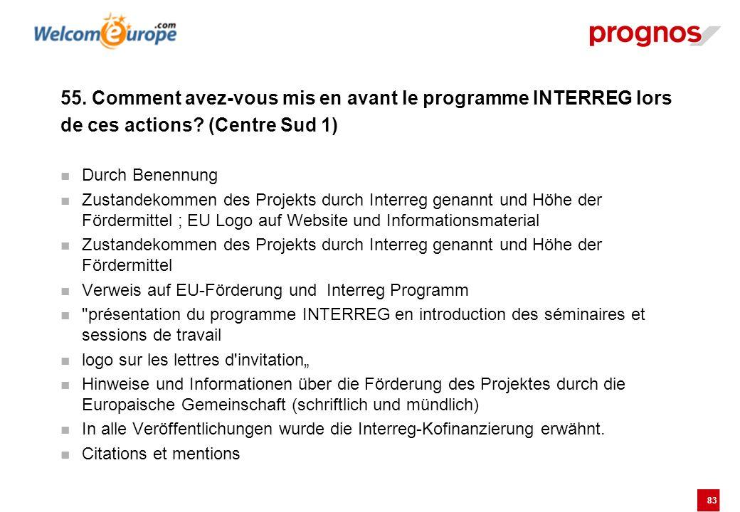 55. Comment avez-vous mis en avant le programme INTERREG lors de ces actions (Centre Sud 1)