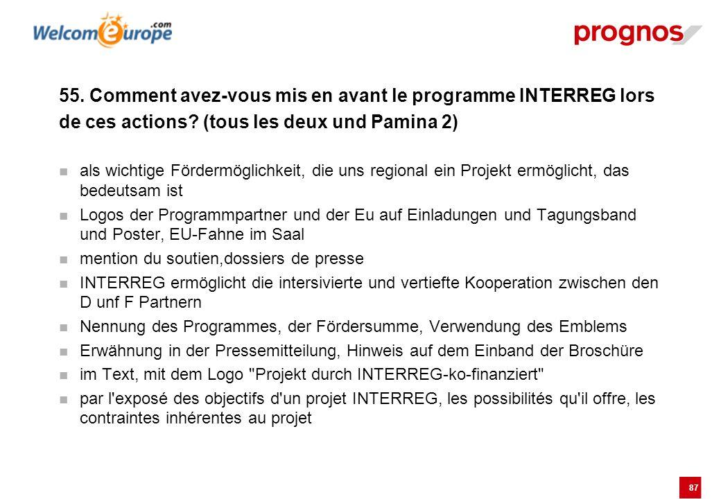 55. Comment avez-vous mis en avant le programme INTERREG lors de ces actions (tous les deux und Pamina 2)
