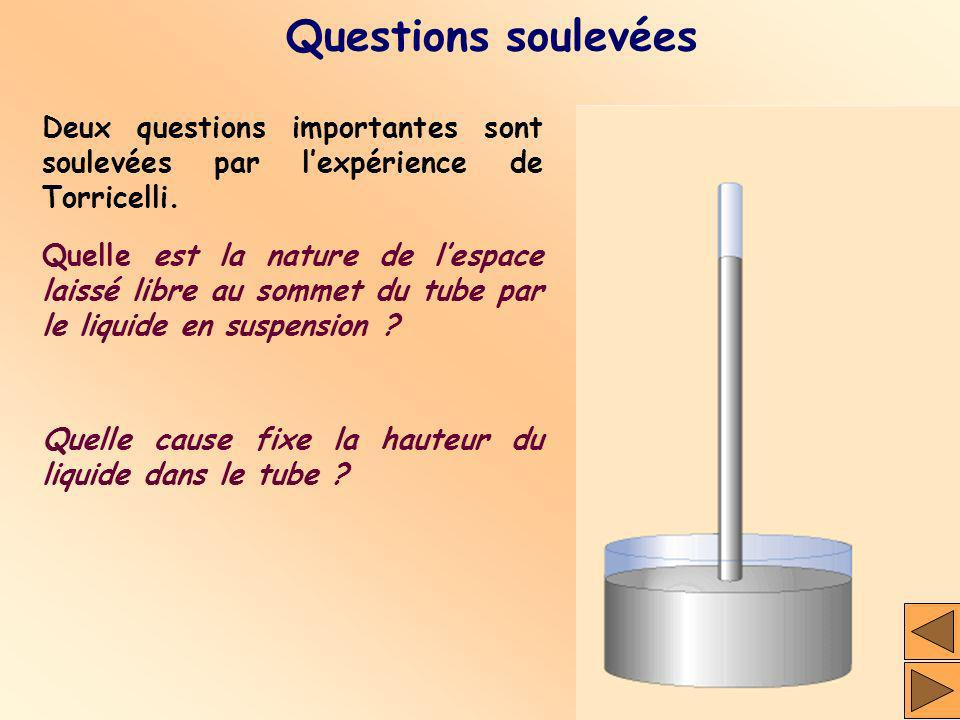 Questions soulevées Deux questions importantes sont soulevées par l'expérience de Torricelli.