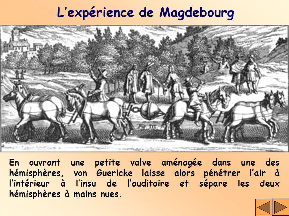 L'expérience de Magdebourg