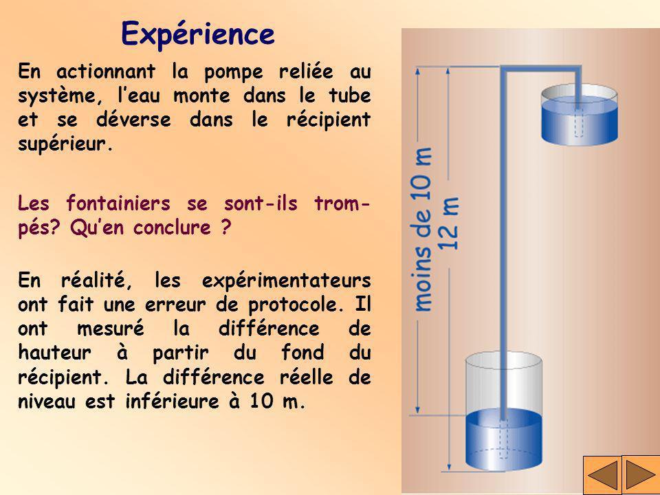 Expérience En actionnant la pompe reliée au système, l'eau monte dans le tube et se déverse dans le récipient supérieur.