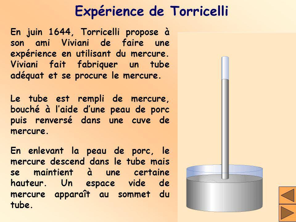 Expérience de Torricelli