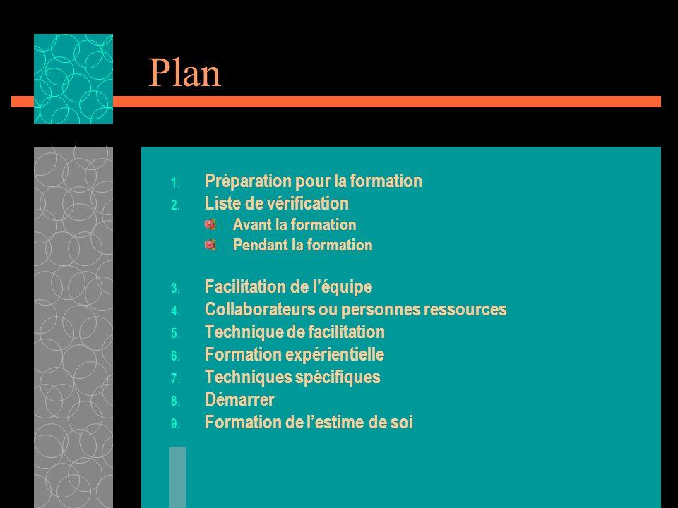 Plan Préparation pour la formation Liste de vérification