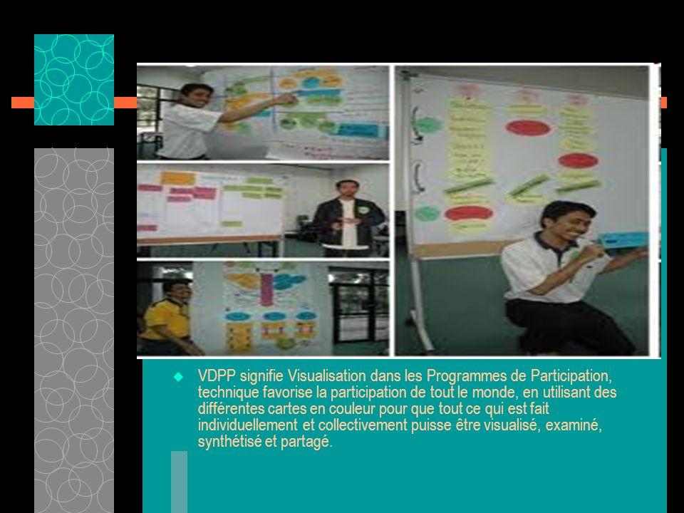 VDPP signifie Visualisation dans les Programmes de Participation, technique favorise la participation de tout le monde, en utilisant des différentes cartes en couleur pour que tout ce qui est fait individuellement et collectivement puisse être visualisé, examiné, synthétisé et partagé.