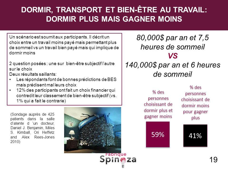 Image Result For Sondage Pour Gagner Argent