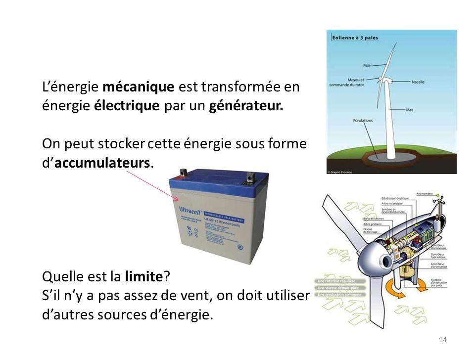 les principales sources d energie ppt video online t l charger. Black Bedroom Furniture Sets. Home Design Ideas
