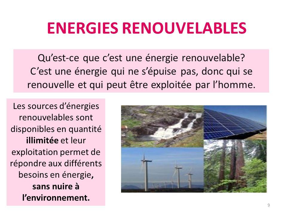 Les Principales Sources D Energie Ppt Video Online