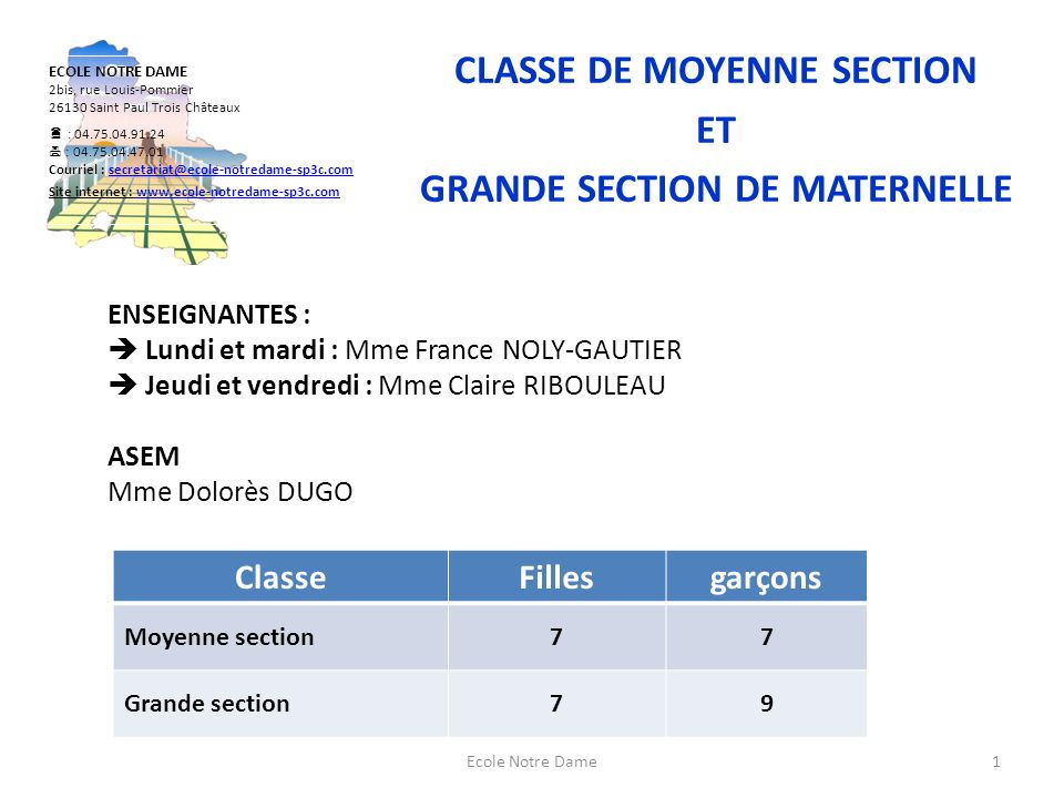 classe de moyenne section et grande section de maternelle - Maternelle Moyenne Section