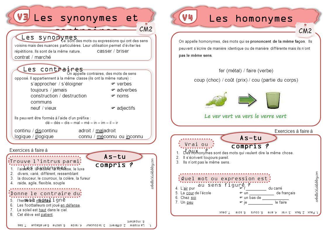 les synonymes des mots en francais pdf