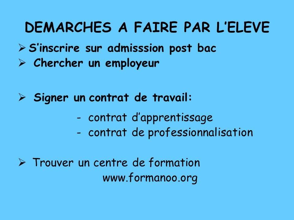 DEMARCHES A FAIRE PAR L'ELEVE