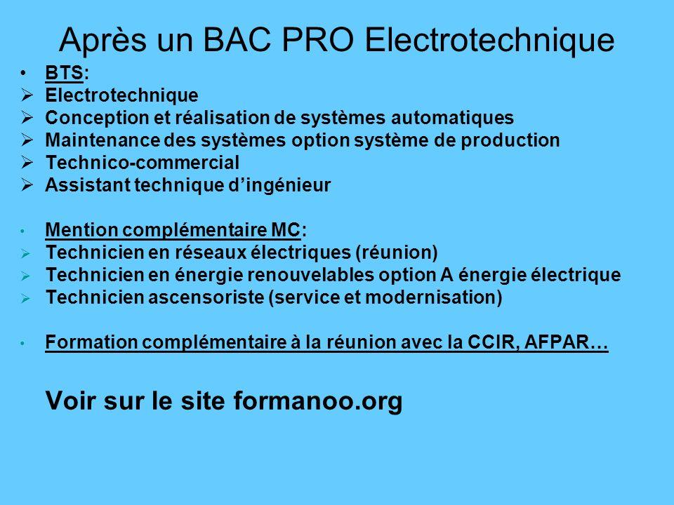 Après un BAC PRO Electrotechnique