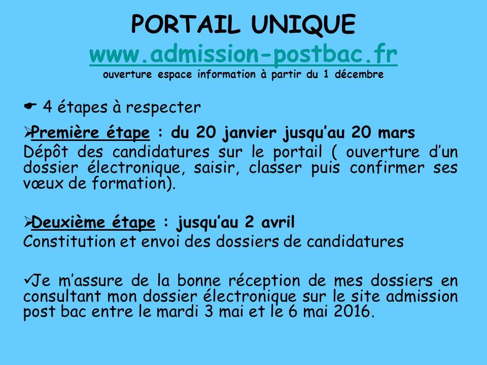 PORTAIL UNIQUE www. admission-postbac