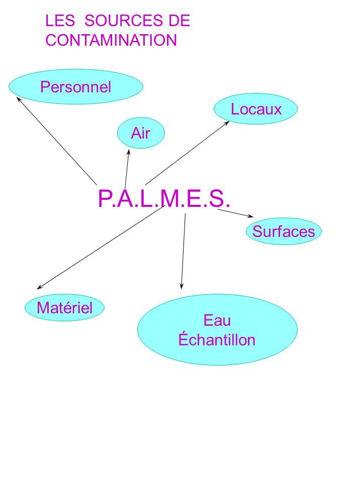 P.A.L.M.E.S. LES SOURCES DE CONTAMINATION Personnel Locaux Air