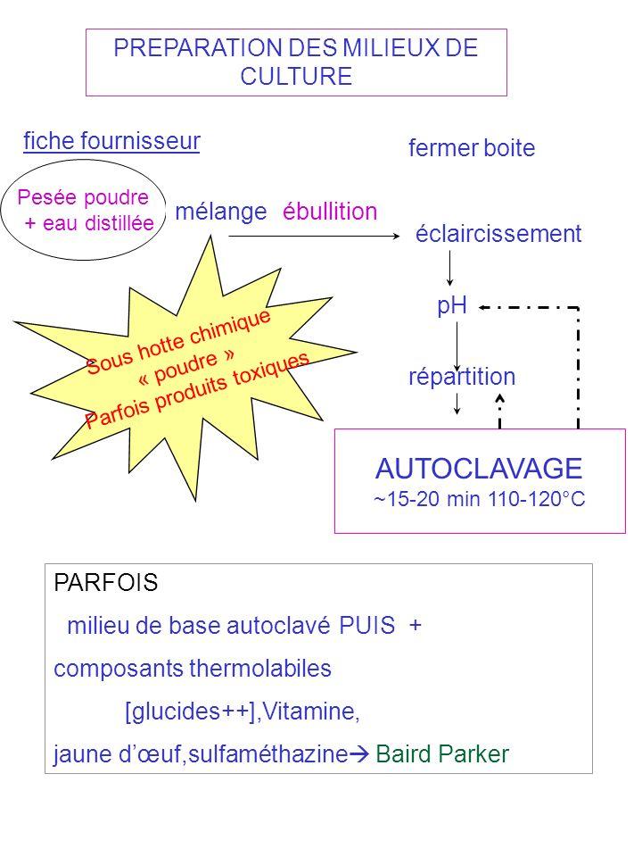 AUTOCLAVAGE PREPARATION DES MILIEUX DE CULTURE fiche fournisseur