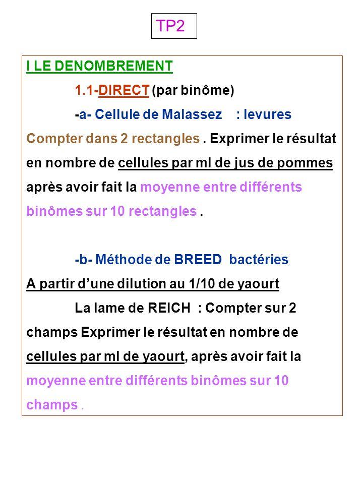 TP2 I LE DENOMBREMENT 1.1-DIRECT (par binôme)